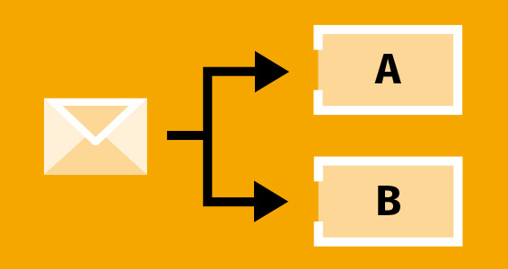 Postsortierung