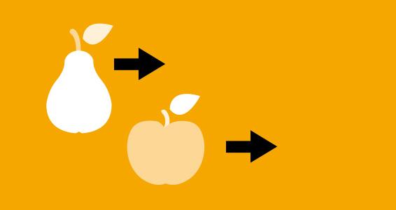 Sortierung von Obst & Gemüse
